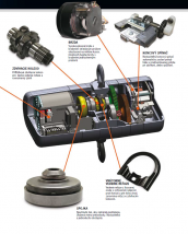 Elektrický kladkostroj – LODESTAR D8 – do 3.000 kg