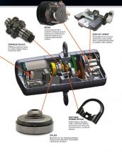 Elektrický kladkostroj – LODESTAR BGV-C1 – do 1.300 kg