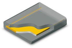 Parametry PU-FB oboustraný