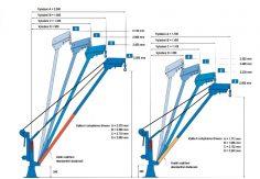 Přenosný hliníkový otočný jeřáb – COMEGE CMU 300T