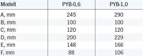 Akumulátorové elektrické čerpadlo PYB - rozměry