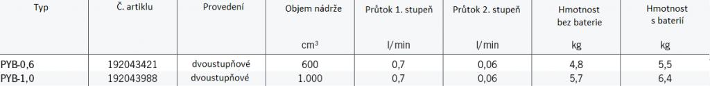 Akumulátorové elektrické čerpadlo PYB - technická data