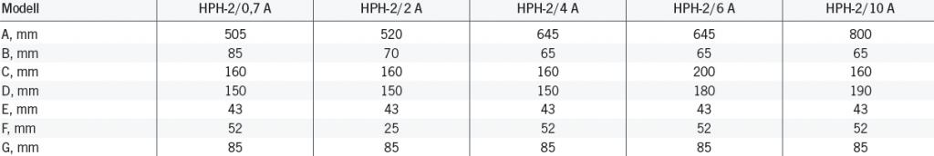 Rozměry - Ruční pumpy pro dvojčinné válce model HPH