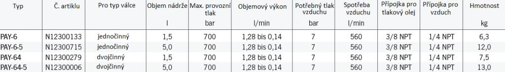 Technická data - PAY